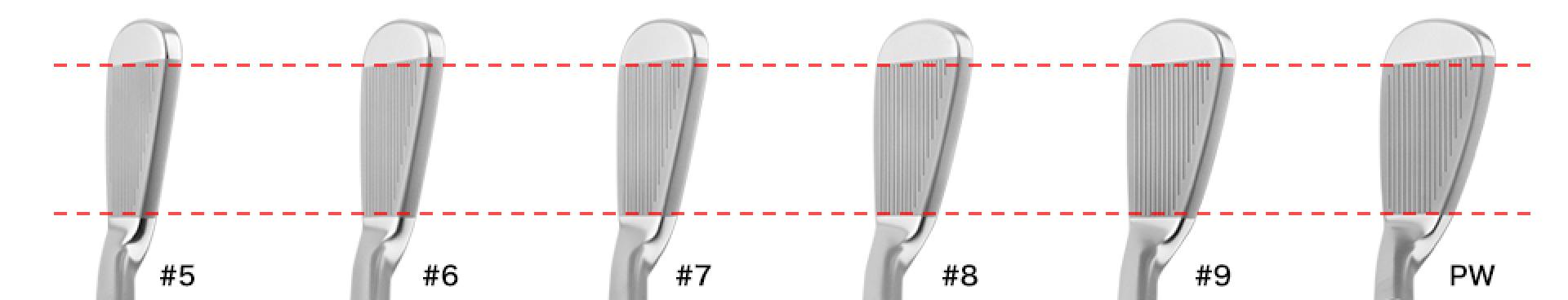 同じ長さ、同じ重量のアイアンセットは同じヘッド軌道でインパクトできる